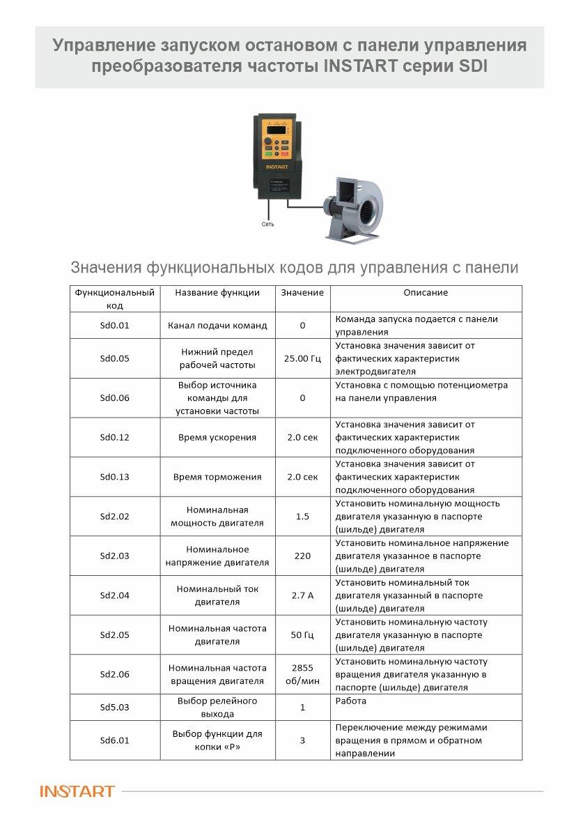 Управление запуском остановом с панели управления преобразователя частоты INSTART серии SDI